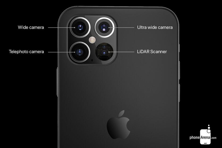 Iphone Lidar